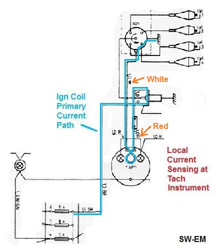 sw em smith s tachometer ignition sensing is local at tach instrument as gen 2 ignition power is supplied from fuse panel not armored cable as in earlier versions