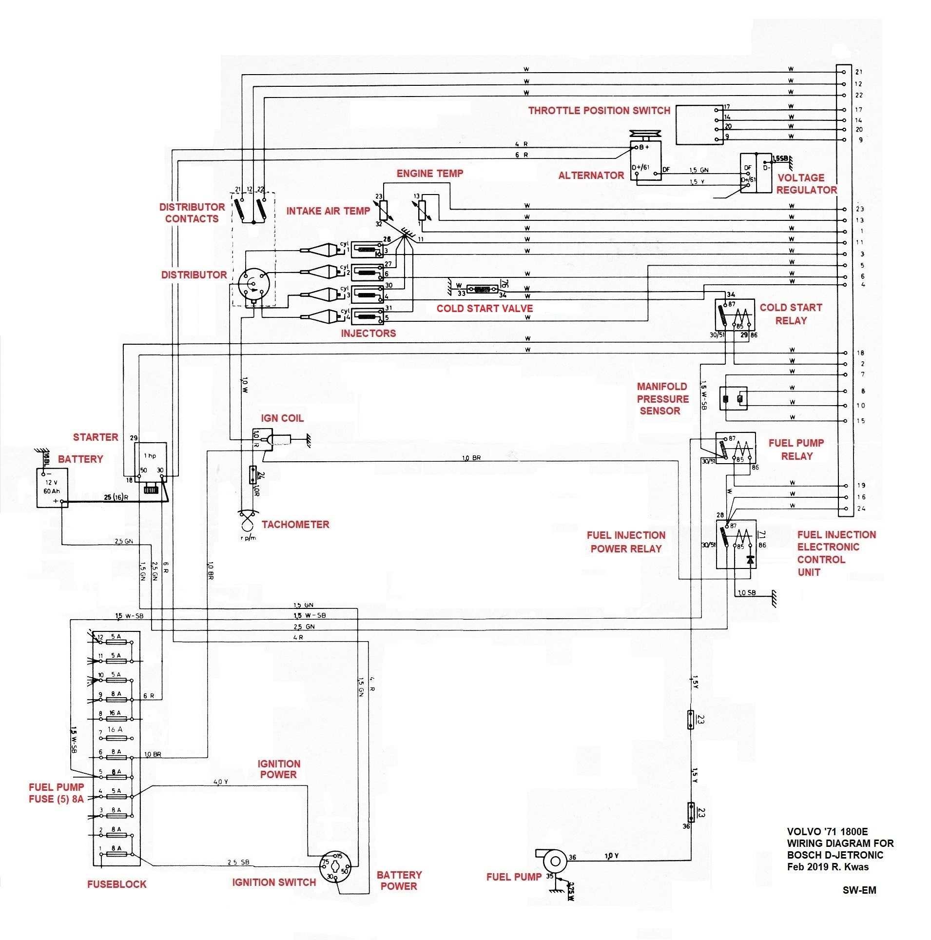 Alternator also Volvo Eswiringdiagram Gridtogowithexce File additionally Va Edelstahl Sto C Fstangen Satz Bumper Set F C Bcr furthermore Es Horn Wiring together with Image. on volvo 1800es wiring diagram