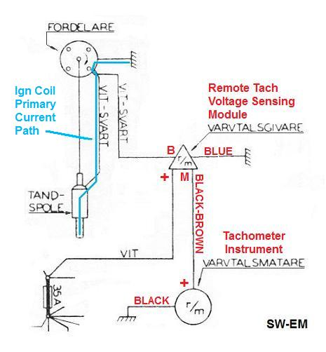 sw em smith s tachometer ignition primary current path is not routed by way of sensing circuit excerpt from chassis no under 10 000 wiring diagram