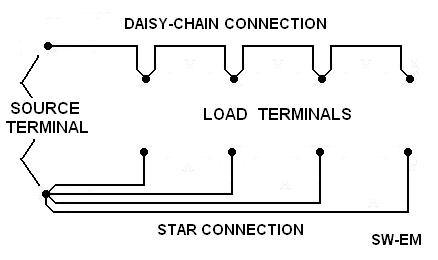 Daisychain vs Star 1800 ignition wiring swedish vs british design phone wiring diagram daisy chain at readyjetset.co