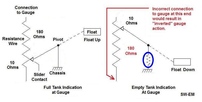 durite fuel gauge wiring diagram free download bull oasis dl co sw fuel gauge wiring diagram auto fuel gauge wiring diagram #3