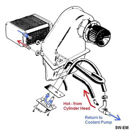 Heater Core Heater Valve