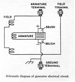 generator_internal_circuit sw em amp indicator on vacuum cleaner motor wiring diagram at gsmx.co