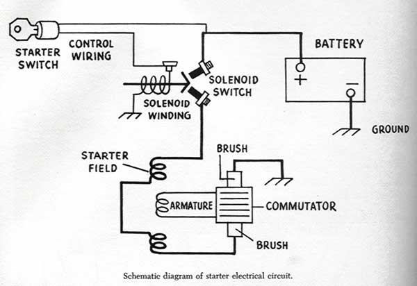 starter_circuit sw em service notes starting system wiring diagram at n-0.co