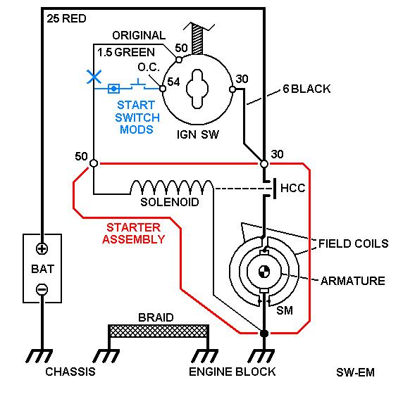 cavalier ignition switch wiring diagram  cavalier  free