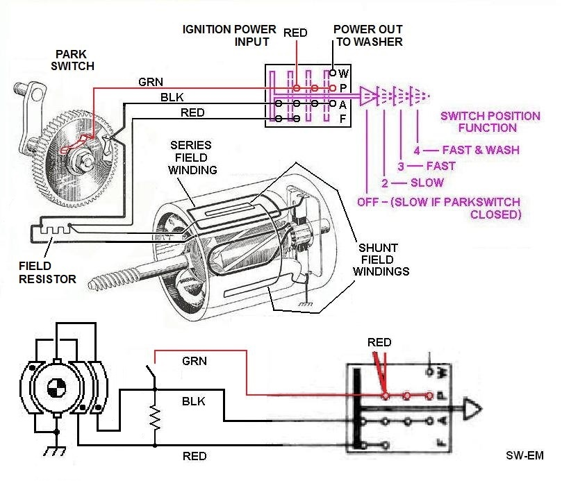sw em wndshield wiper systems here is a completely detailed wiper wiring diagram auto lite prestolite 20 ohm resistor type showing the entire circuit polarity dots are included