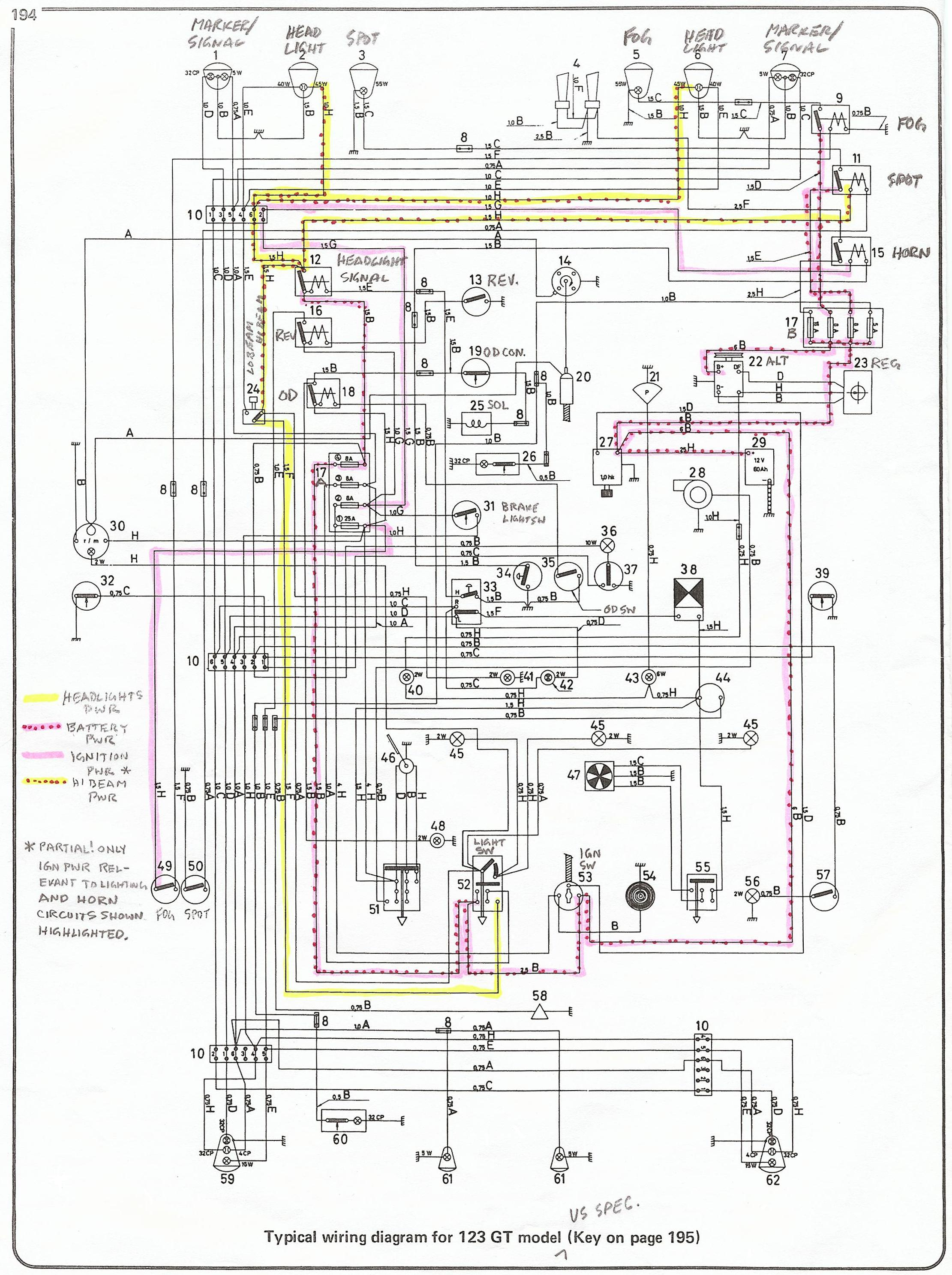 Volvo 123 Gt Complete Wiring Diagram All About Diagrams Em 123gt Consideration Of Lighting Differences Rh Sw Com