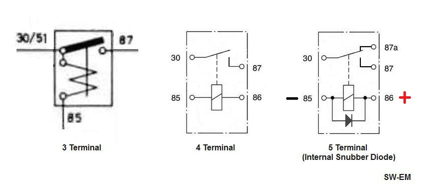 Relay Terminal 86