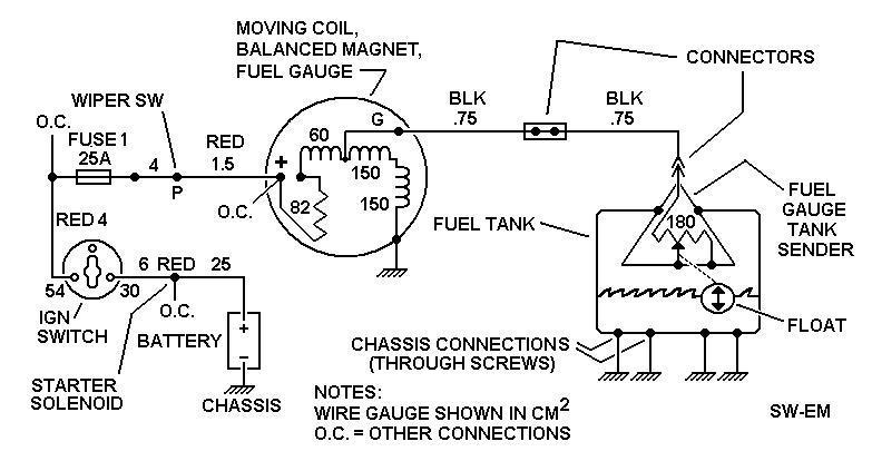 SW-EM Fuel Gauge