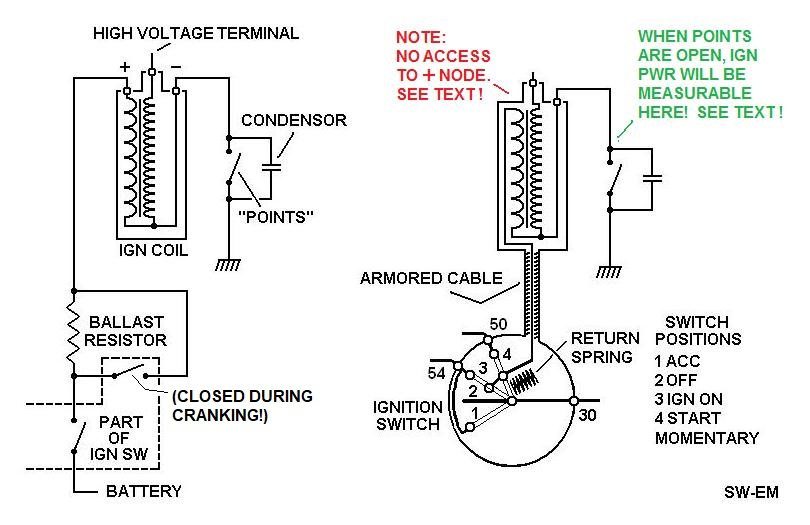 Volvo Ignition Wiring Diagram | Wiring Diagram