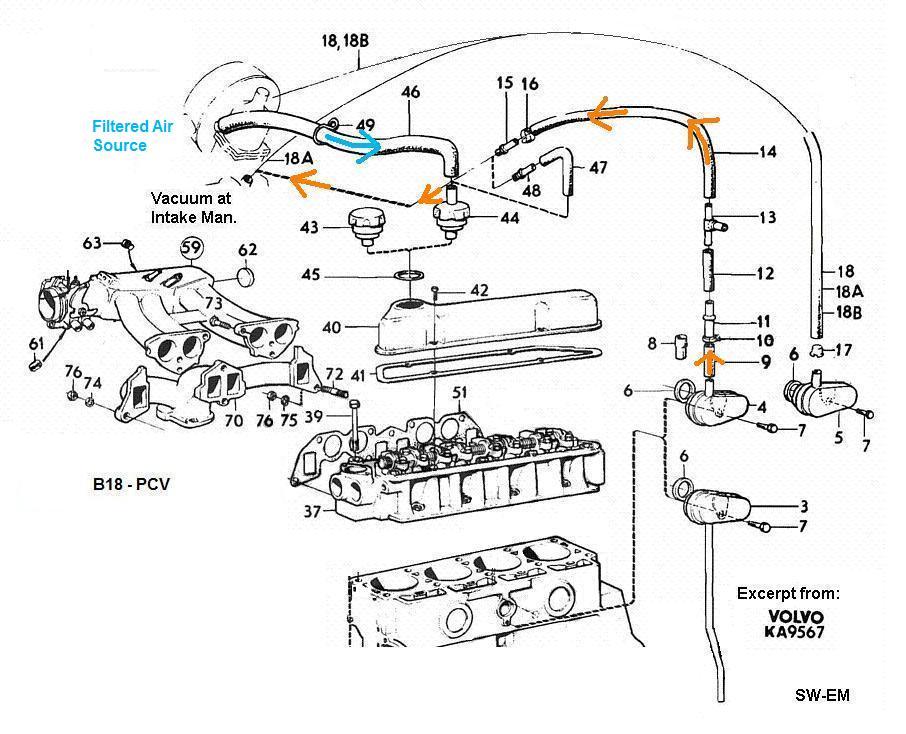 SW-EM PVC / OCV | Volvo B18 Engine Diagram |  | Sw-Em