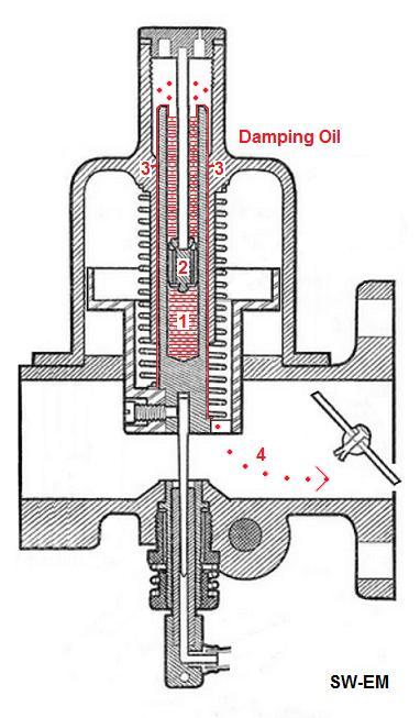 SU_carb_cutaway1 sw em su carburetors