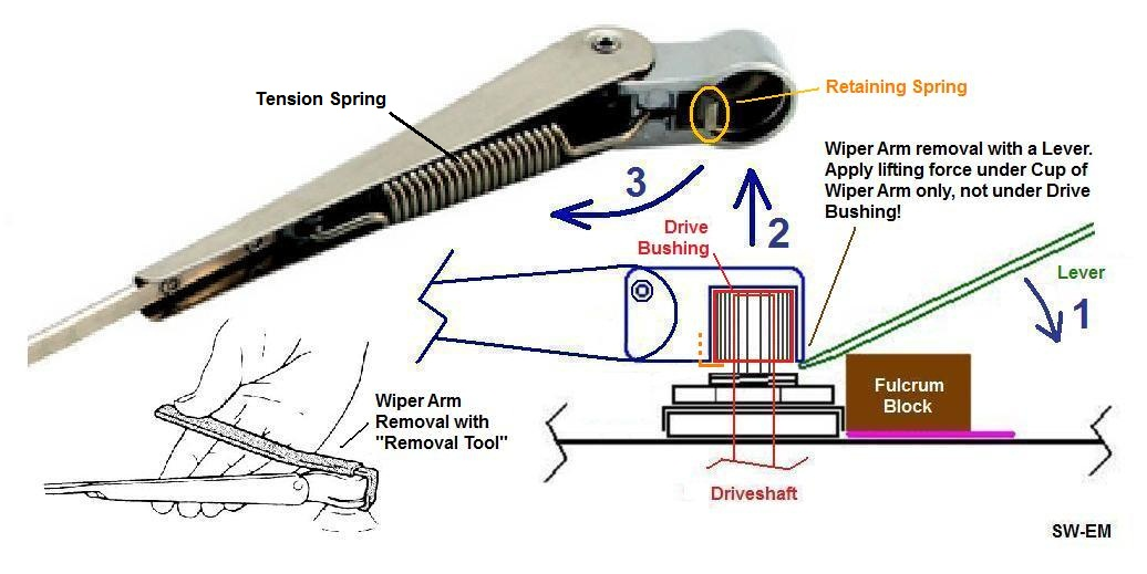 Sw Em Wiper Arm And Blades Notes